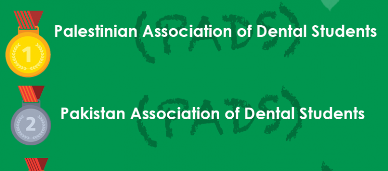 Green Dentistry Competition 2020 Winners Announcement